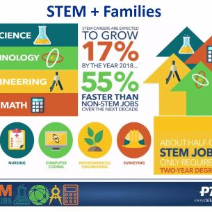 PTA Receives STEM Grant